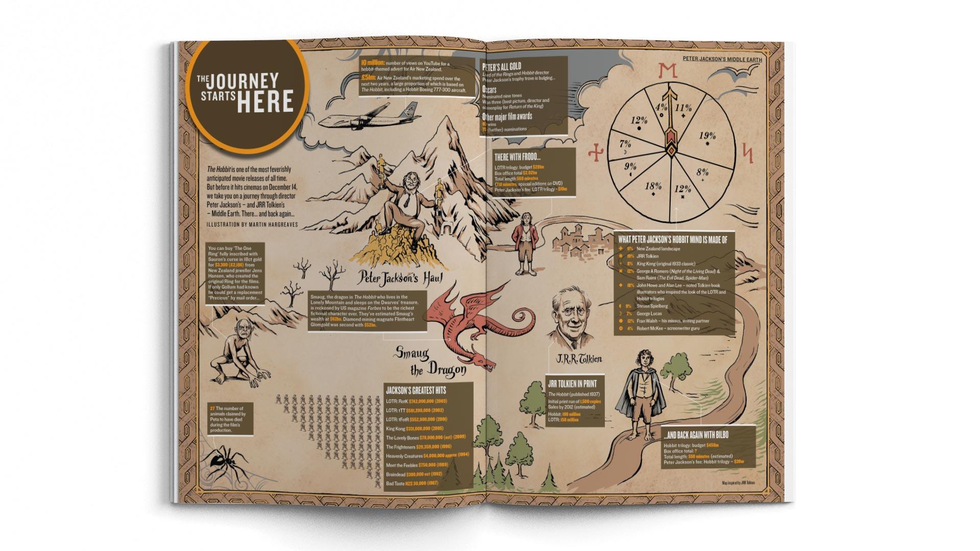 A4-Magazine-DPS-TBI-Hobbit-Infographic