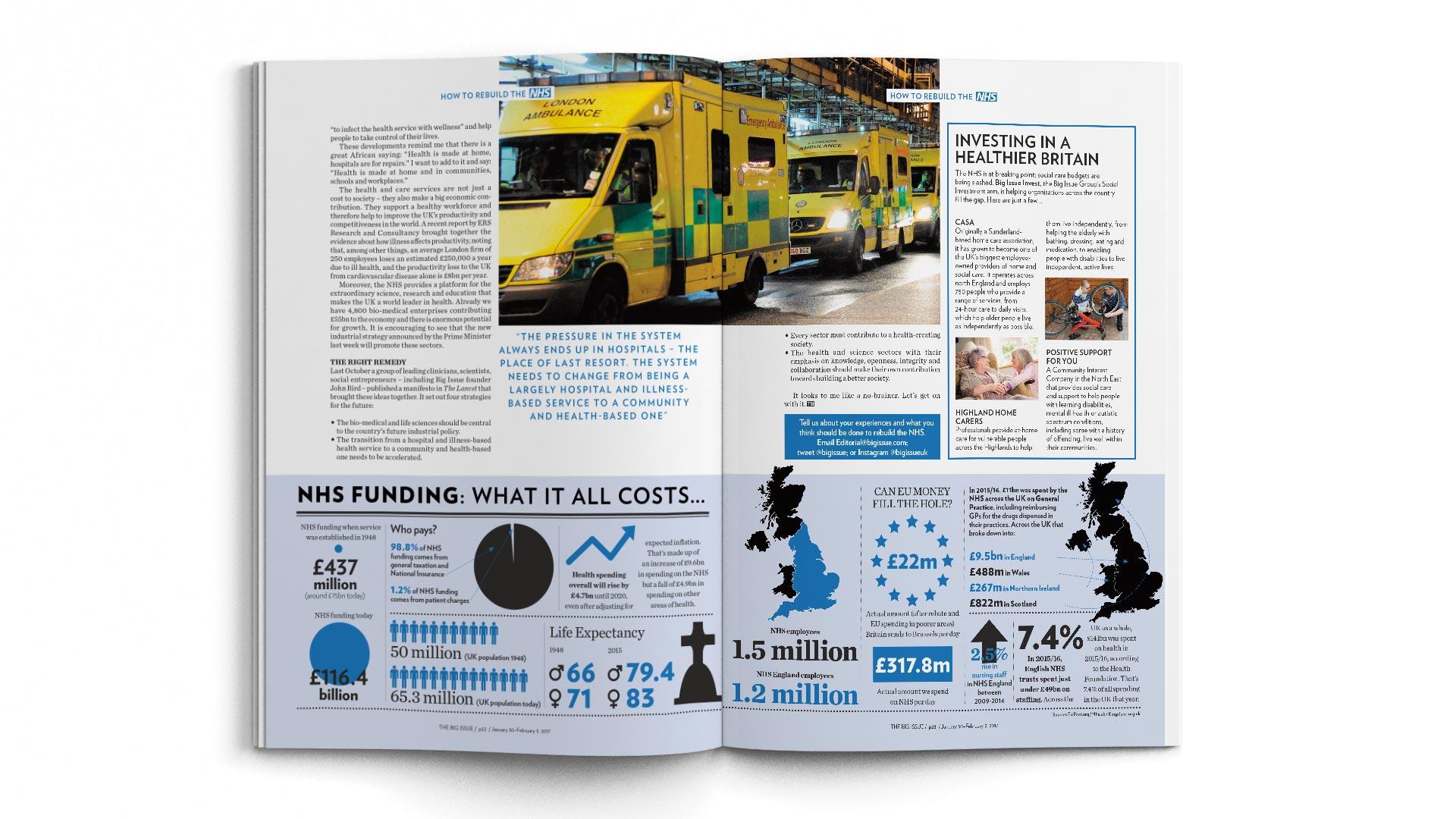 A4-Magazine-DPS-TBI-NHS-1