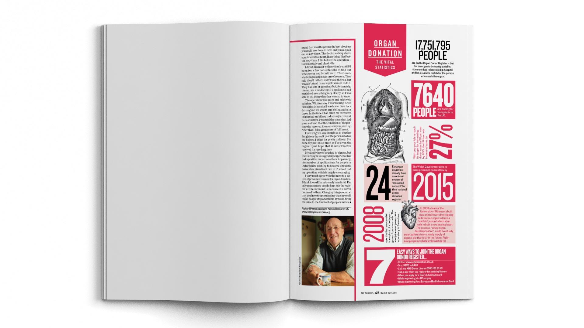 A4-Magazine-DPS-TBI-Organ-3