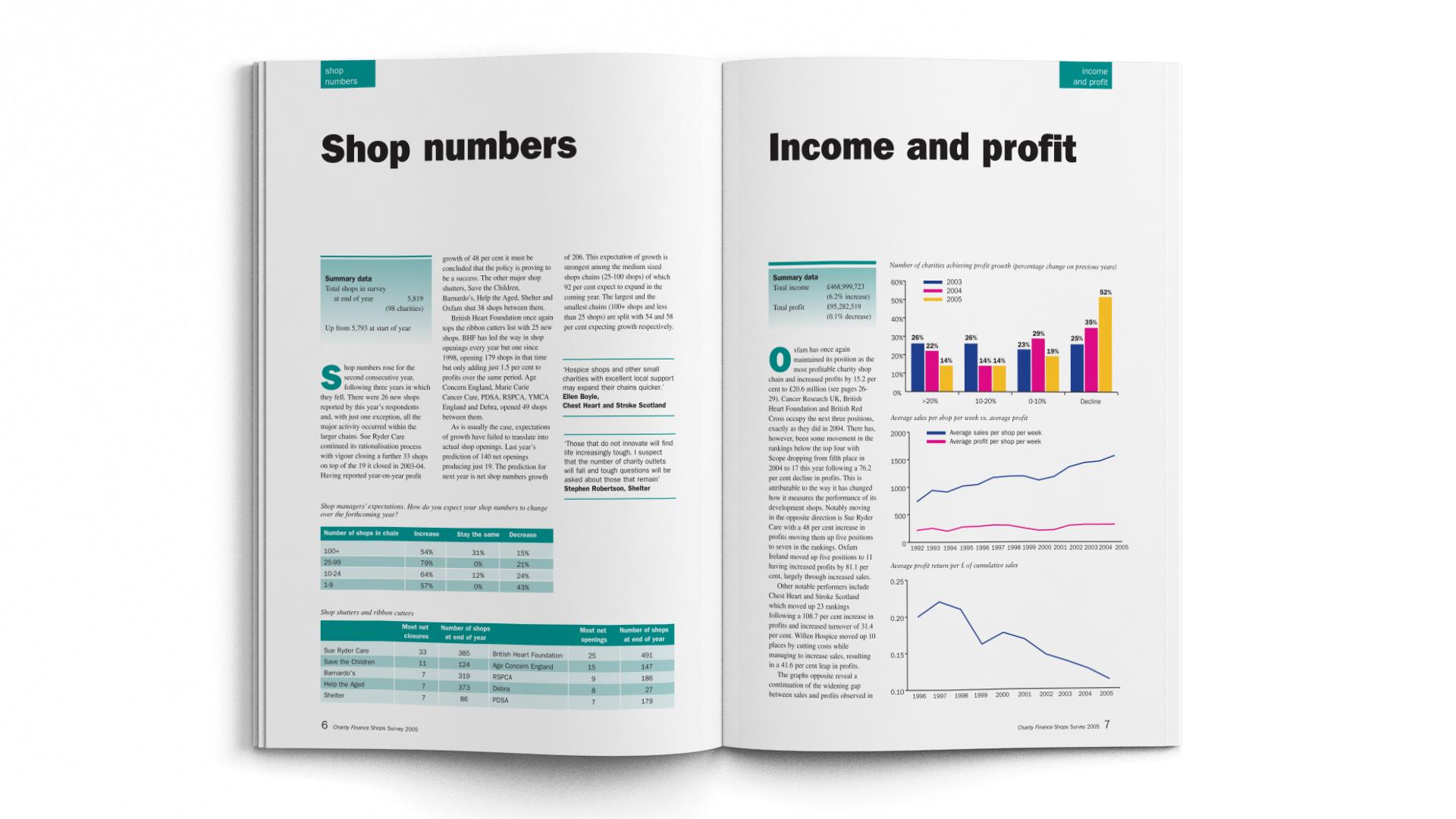 A4-Magazine-Mockup-Charity-Finance-SS-3
