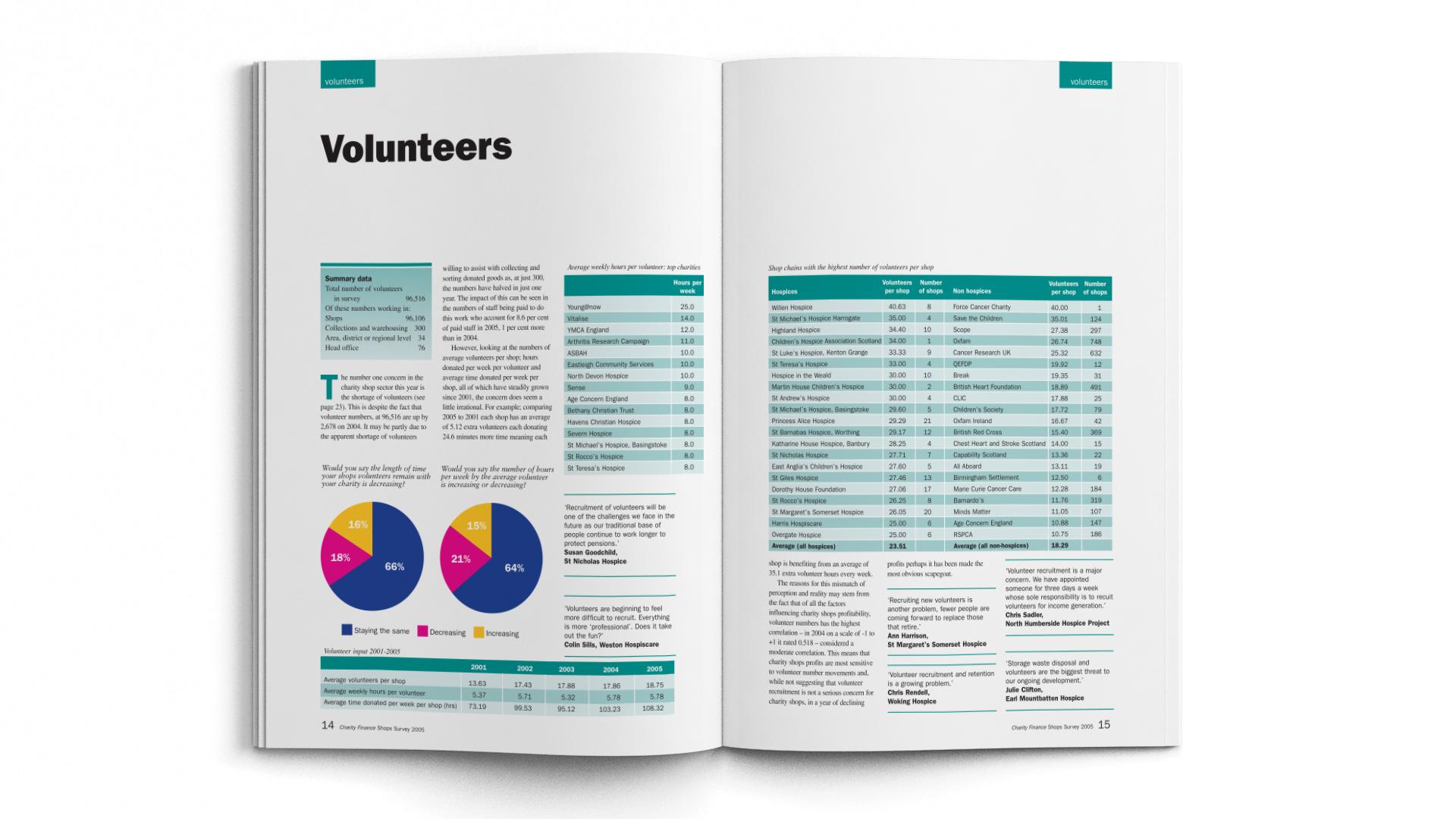 A4-Magazine-Mockup-Charity-Finance-SS